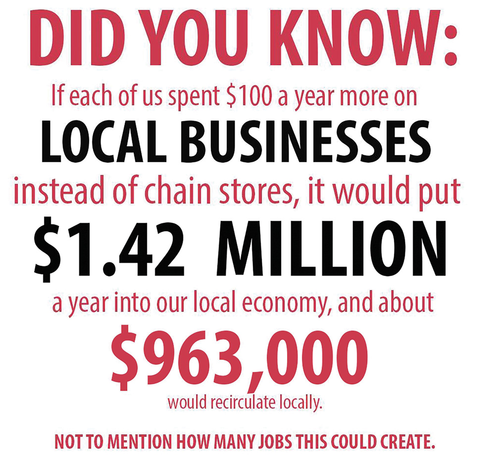 Benzie County small business shop local stats the betsie current 60 cents of every dollar returns